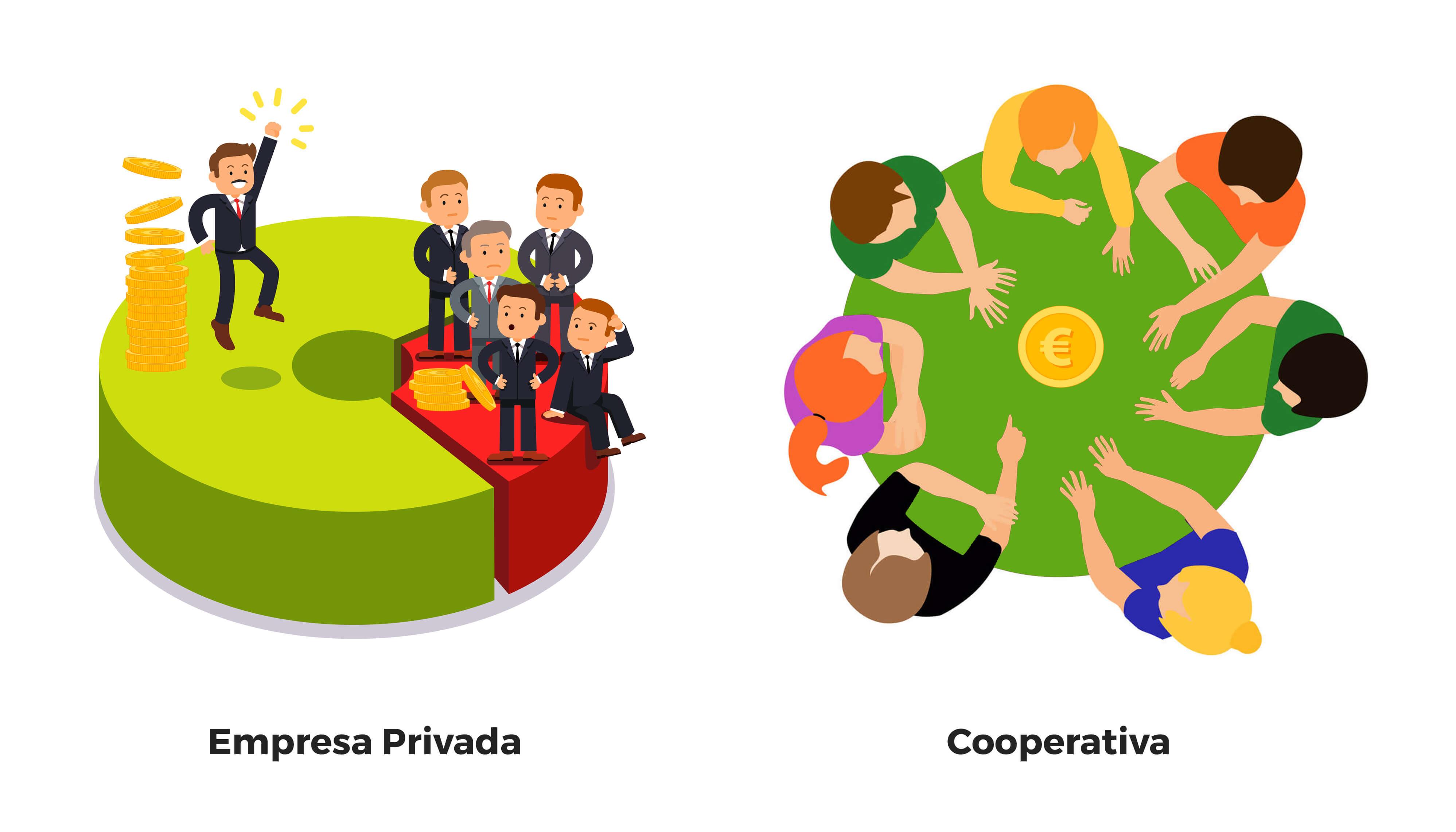 Diez razones por los que conviene tener un proveedor que sea cooperativa